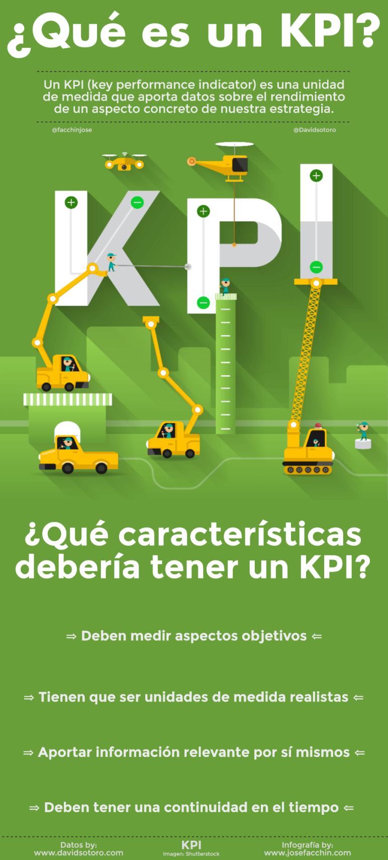 Características-de-los-KPIs.png